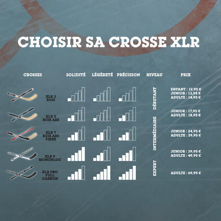 XLR Pro Adult Hockey Stick
