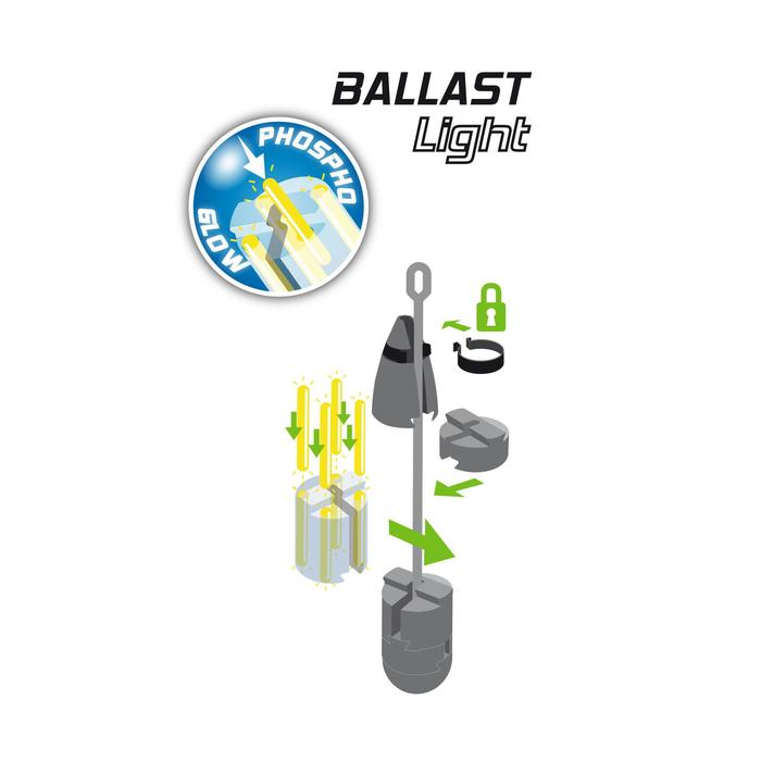 Ballast surfcasting op zee BALLAST SET