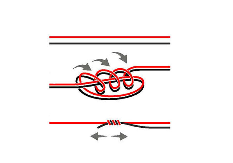 FISHING-Knots
