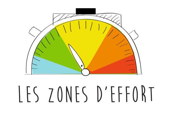 zoneseffortjog.jpg