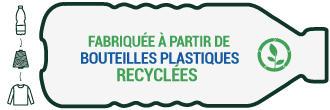 Polaire recyclée