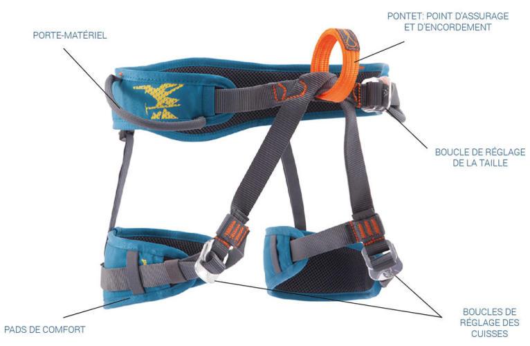 como-escolher-um-arnês-baudrier-escalada-alpinismo-retentor