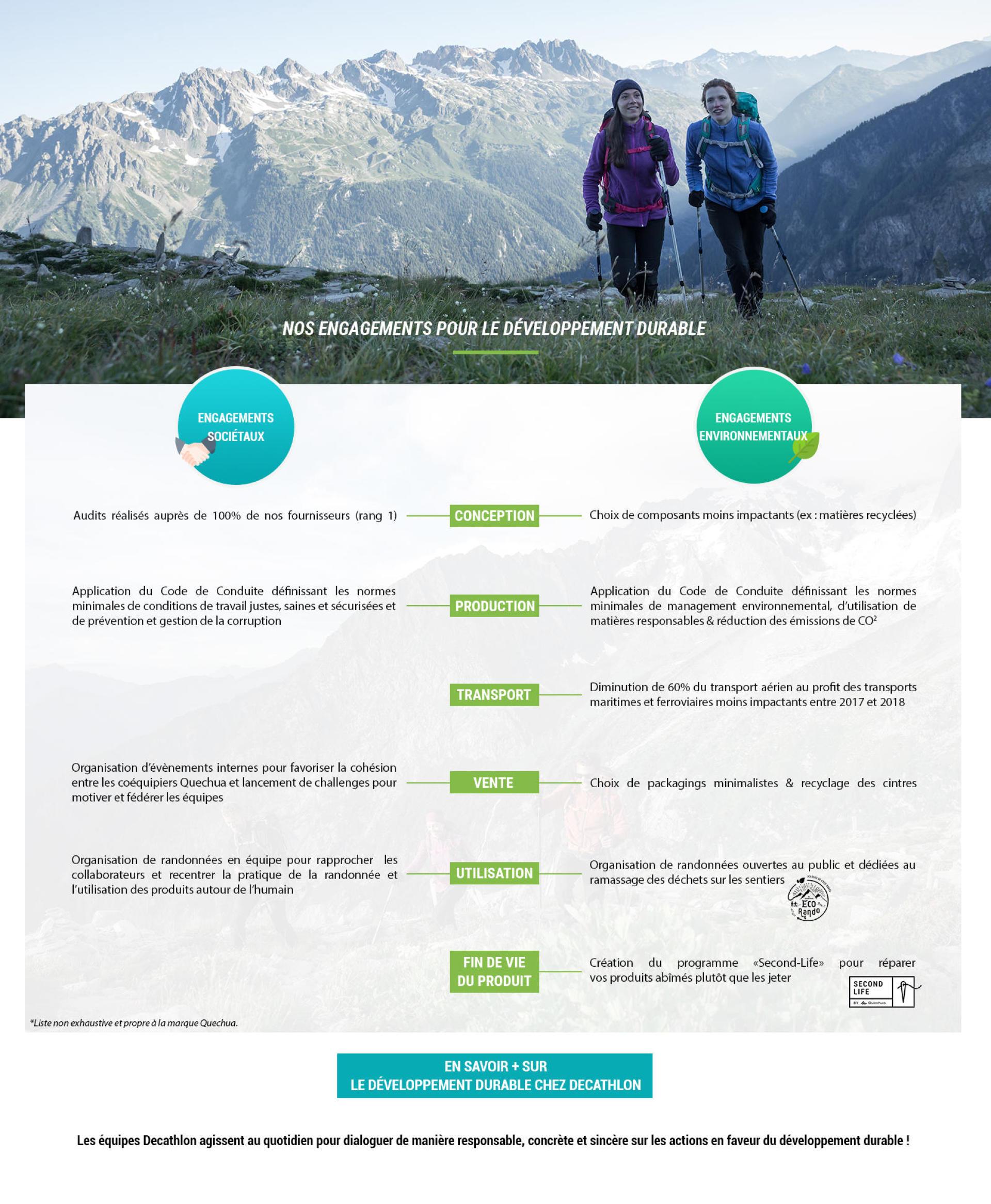 Engagements développement durable Quechua