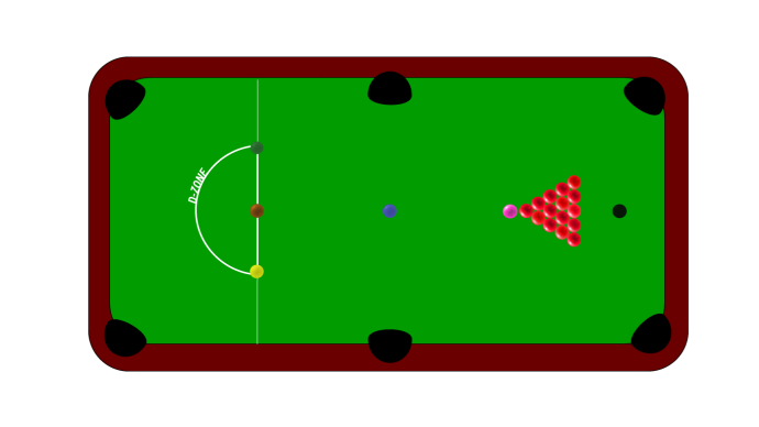 snookerplacementboules