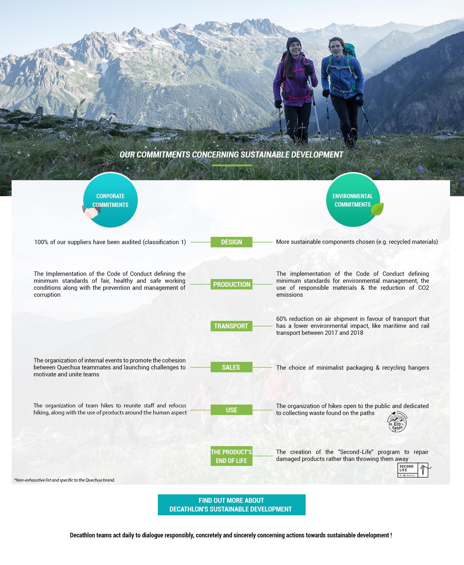 sustainable development Quechua
