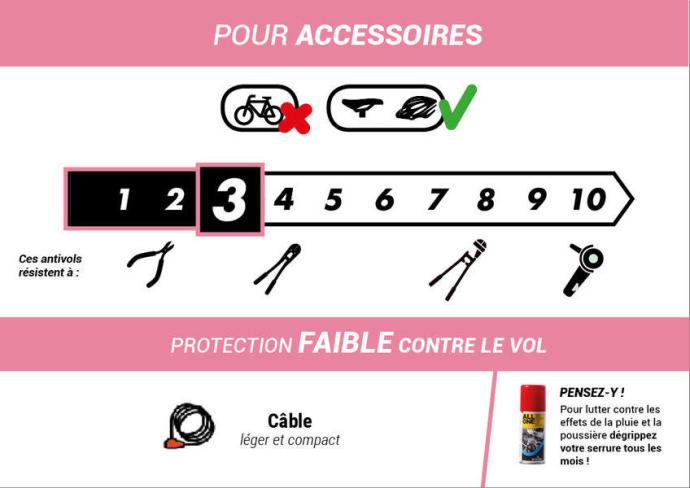 access1et13