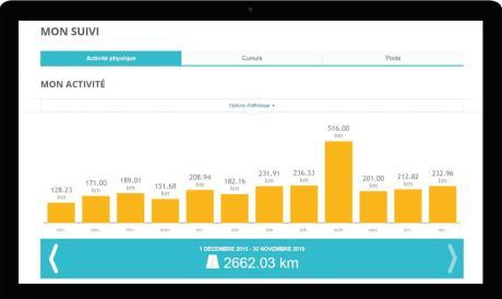 statistieken decathlon coach