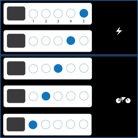 LED batterie