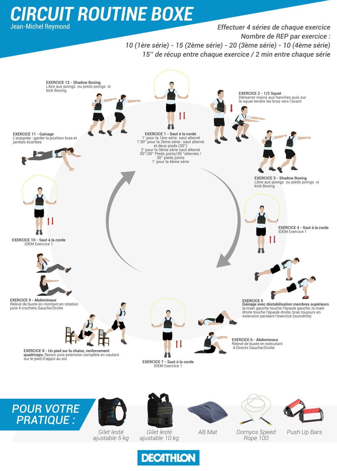 programme entrainement routine poids de corps