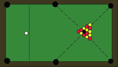 Comment placer les billes blackball - billard anglais