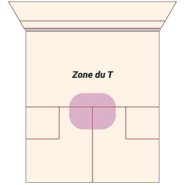 Le contrôle du T au squash