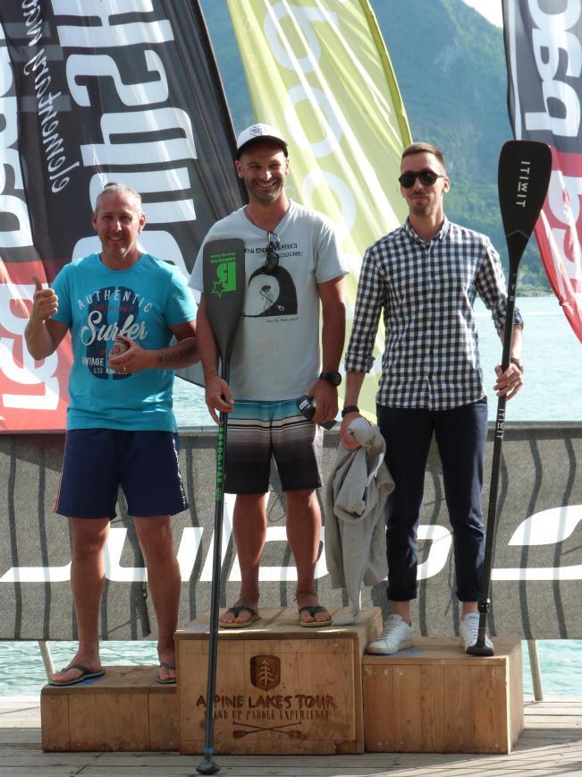 fatrace_podium_itiwit