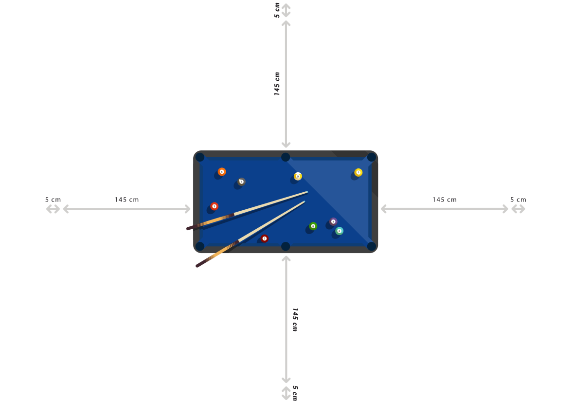 les dimensions du billard