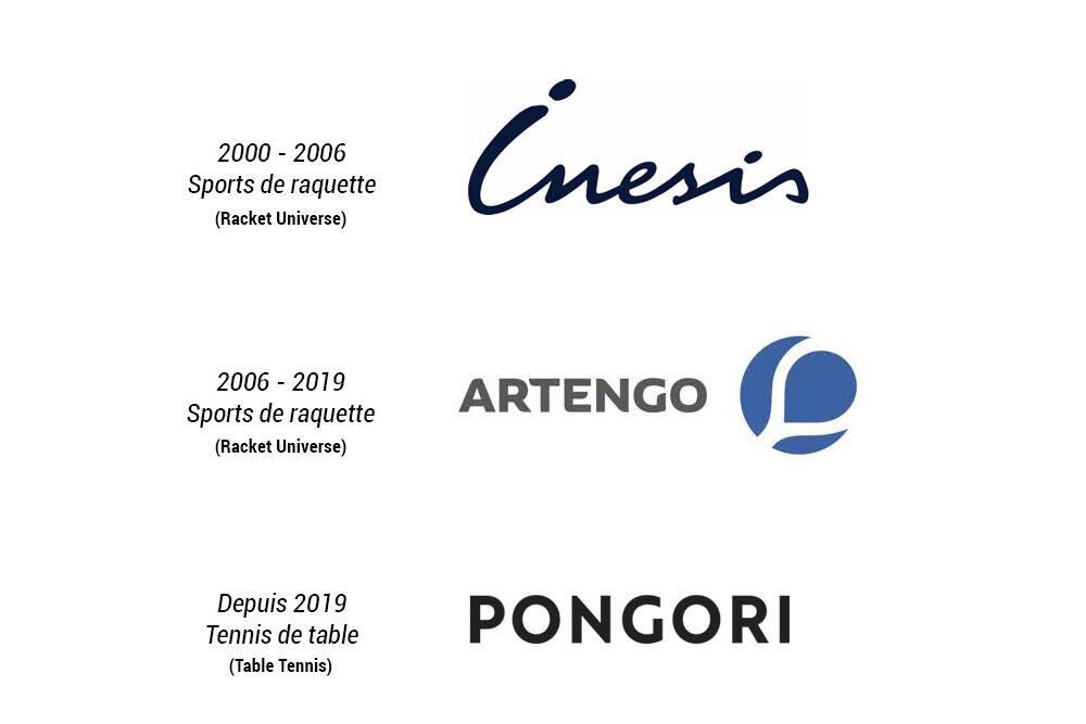 inesis/artengo/pongori