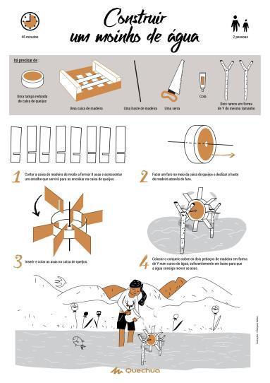 Construir um moinho de água