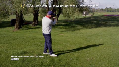 Golf-Thomas-Levet-Conseil-1-Balle-Plus-Basse-Débutant
