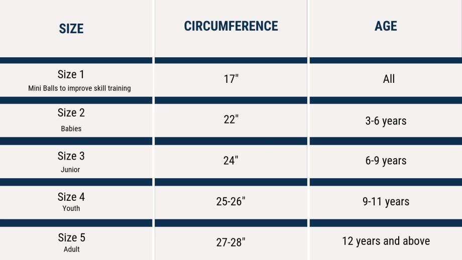 Complete Guide To Standard Football Ball Sizes With Chart