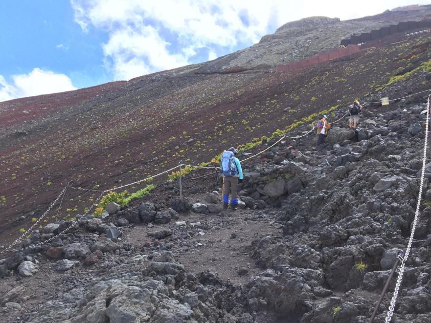 富士山登山路線