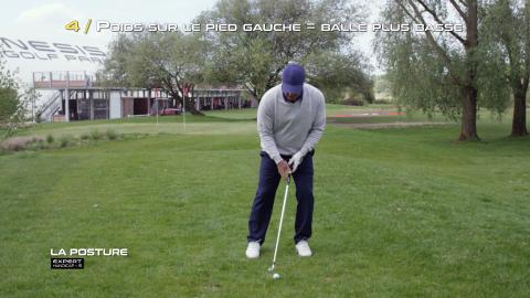 Golf-Thomas-Levet-Conseil-4-Posture-Expert