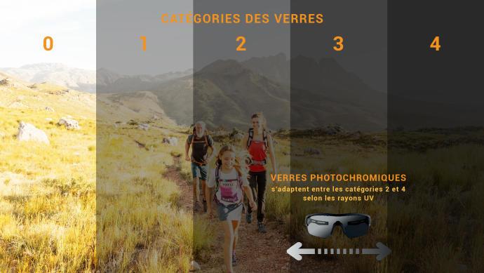 categories lunettes soleil randonnee montagne quechua decathlon
