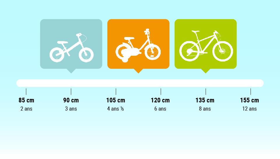 HTC vélo enfant