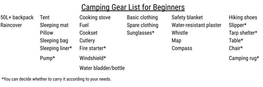 Camping%20gear%20list.jpg