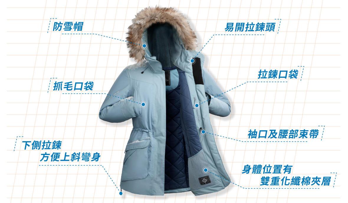 滑雪外套和雪地遠足外套有甚麼分別?
