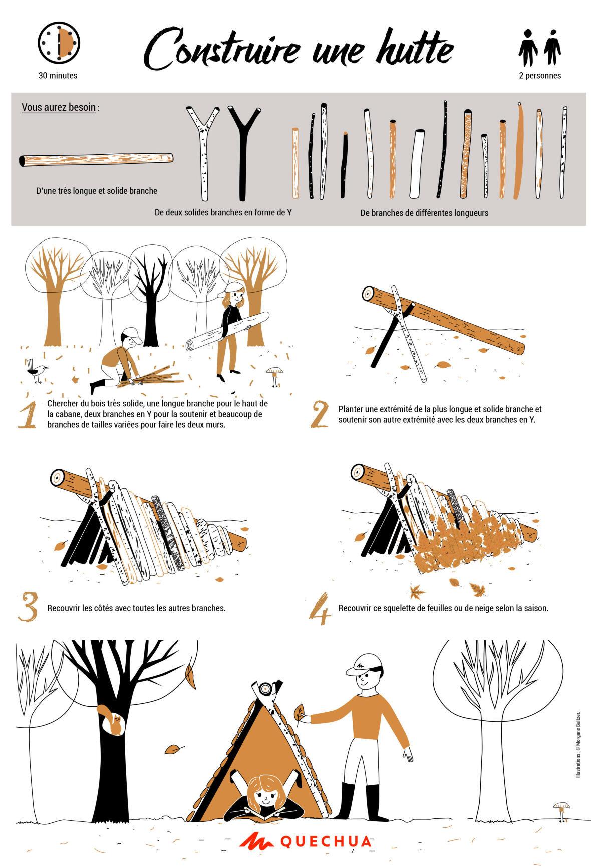 8 activités pour occuper son enfant en randonnée8 activités pour occuper son enfant en randonnée