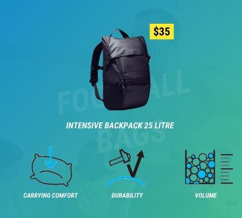 25-Litre backpacks
