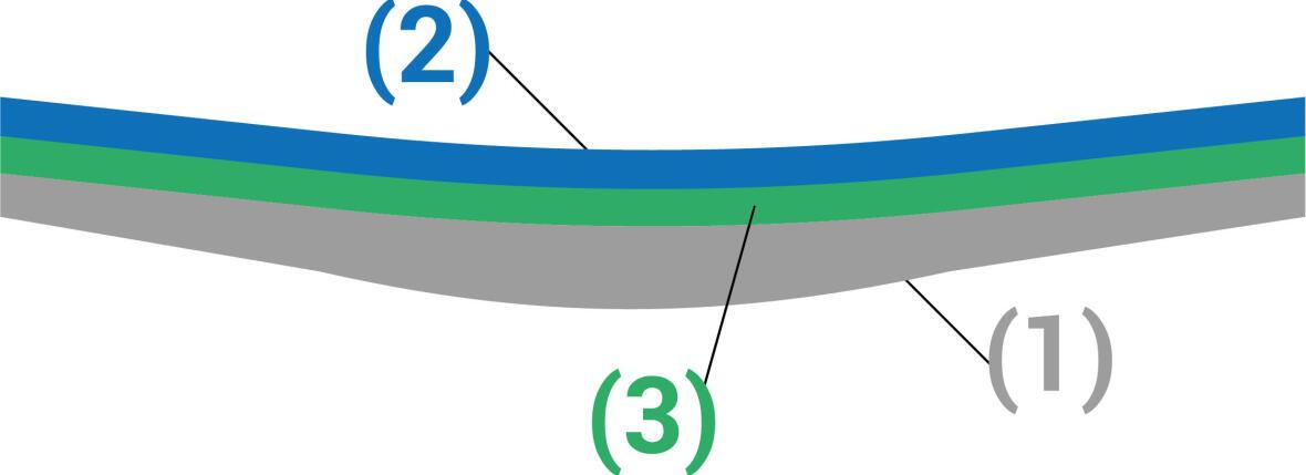 Lunettes de natation B-FAST - Clean & Swim