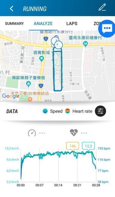 迪卡儂防水跑步GPS心率錶 KALENJI Kiprun GPS 550