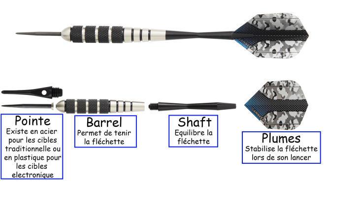 comment-choisir-darts-fl%C3%A9chettes.jpg