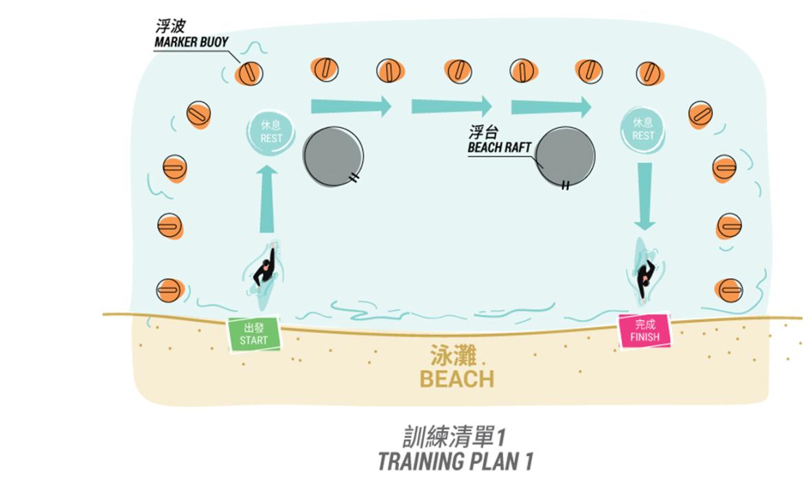 Training plan 1