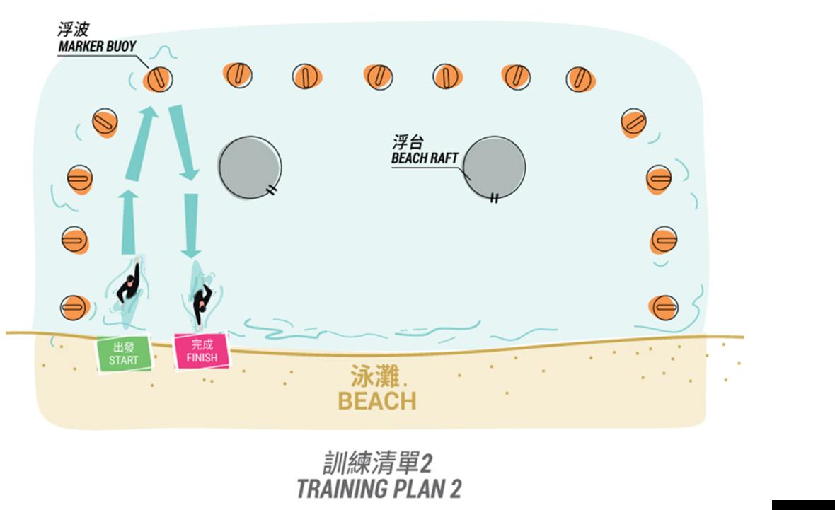 Training plan 2