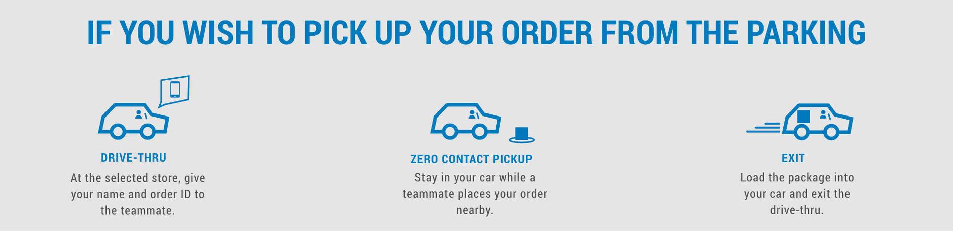 Decathlon Drive thru Stores details, decathlon drive thru pick up from parking