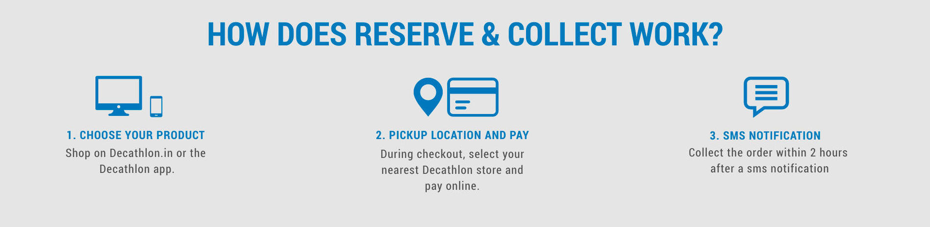 Decathlon Drive Thru Details, Decathlon Reserve and Collect