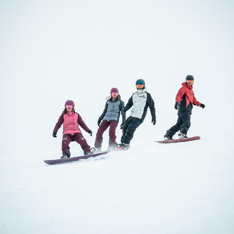 snowboard goofy ou regular - titre