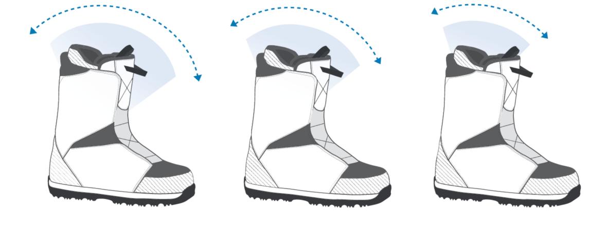 flex snowboard boots