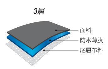 3層防水外套