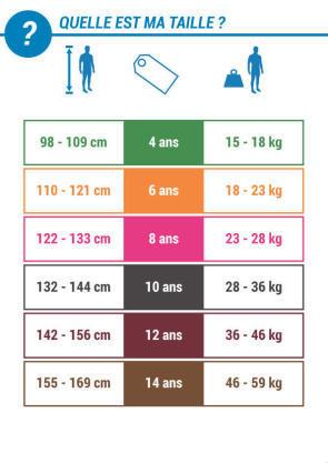 guide-taille-combinaison-neoprene-surf-enfant-olaian-decathlon.jpg