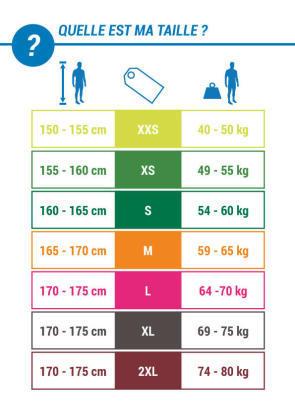 guide-taille-combinaison-neoprene-surf-femme-olaian-decathlon.jpg