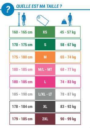 guide-taille-combinaison-neoprene-surf-homme-olaian-decathlon.jpg