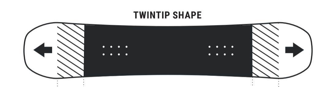 Twin Tip Snowboard