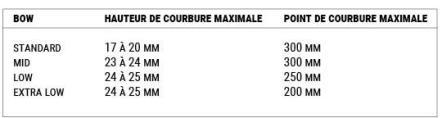 courbure.jpg