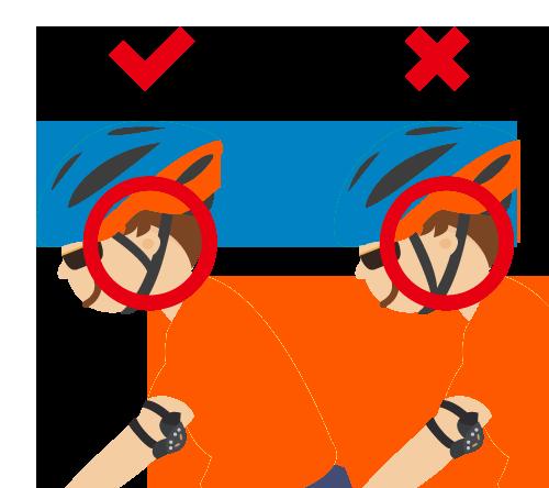 佩戴頭盔四部曲:調較側帶