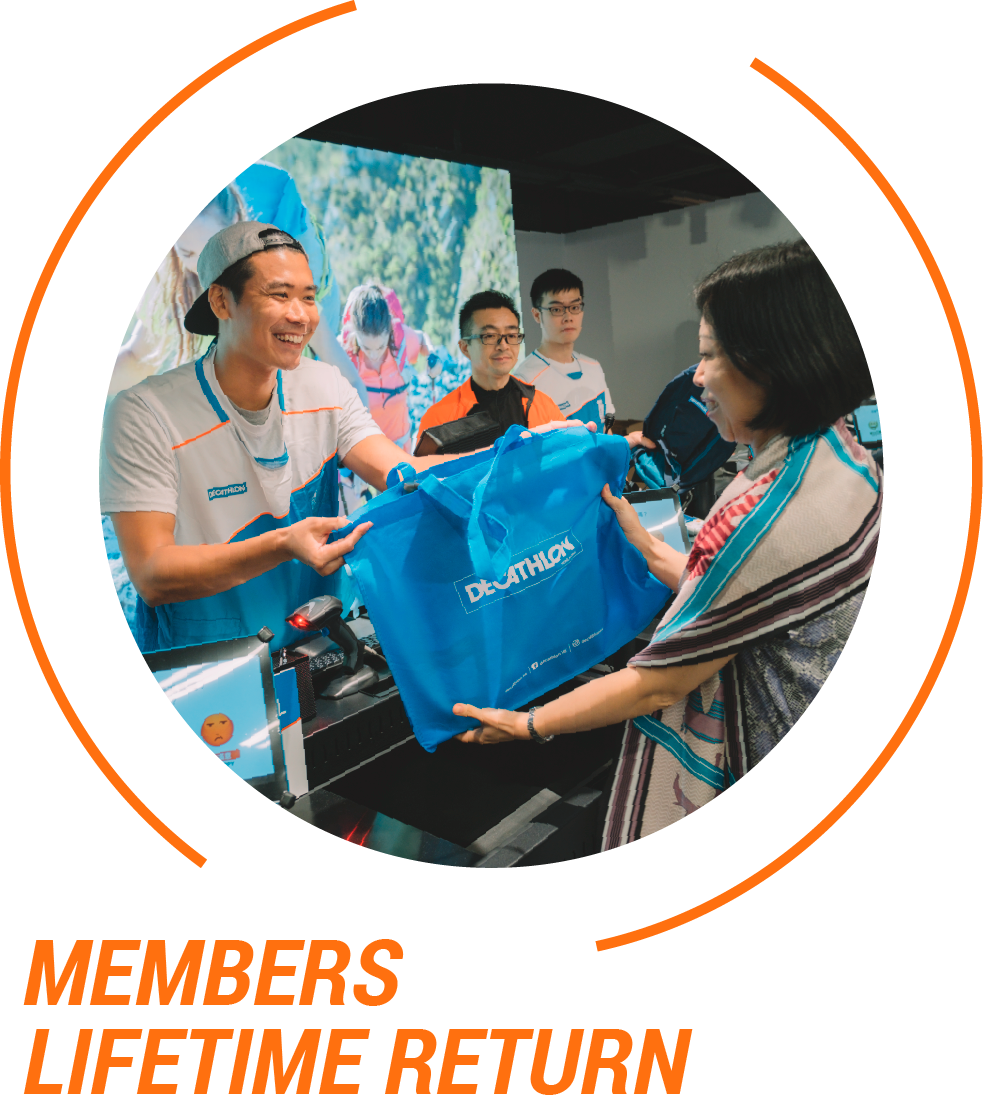 Join Decathlon HK to enjoy our lifetime return