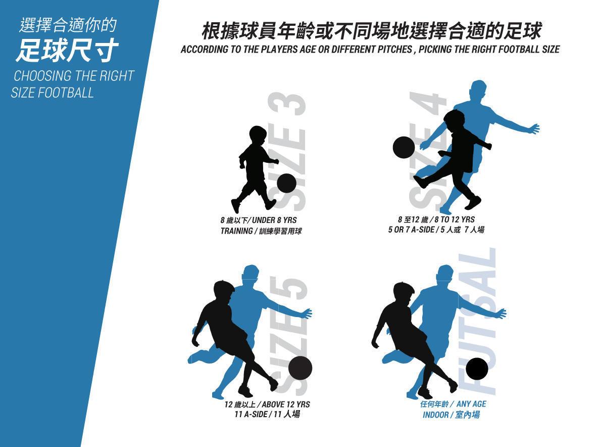 如何選擇合適的足球