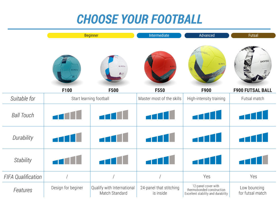 HOW TO CHOOSE THE RIGHT FOOTBALL