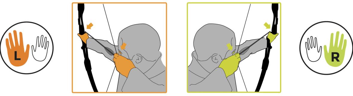 oeil dominant pour connaître si vous êtes gaucher ou droitier