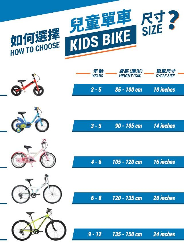 How to know which bike size is more suitable for kids
